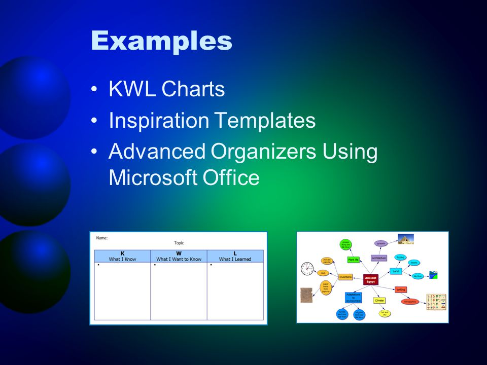 Examples KWL Charts Inspiration Templates