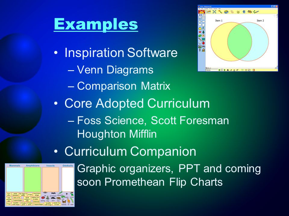 Examples Inspiration Software Core Adopted Curriculum