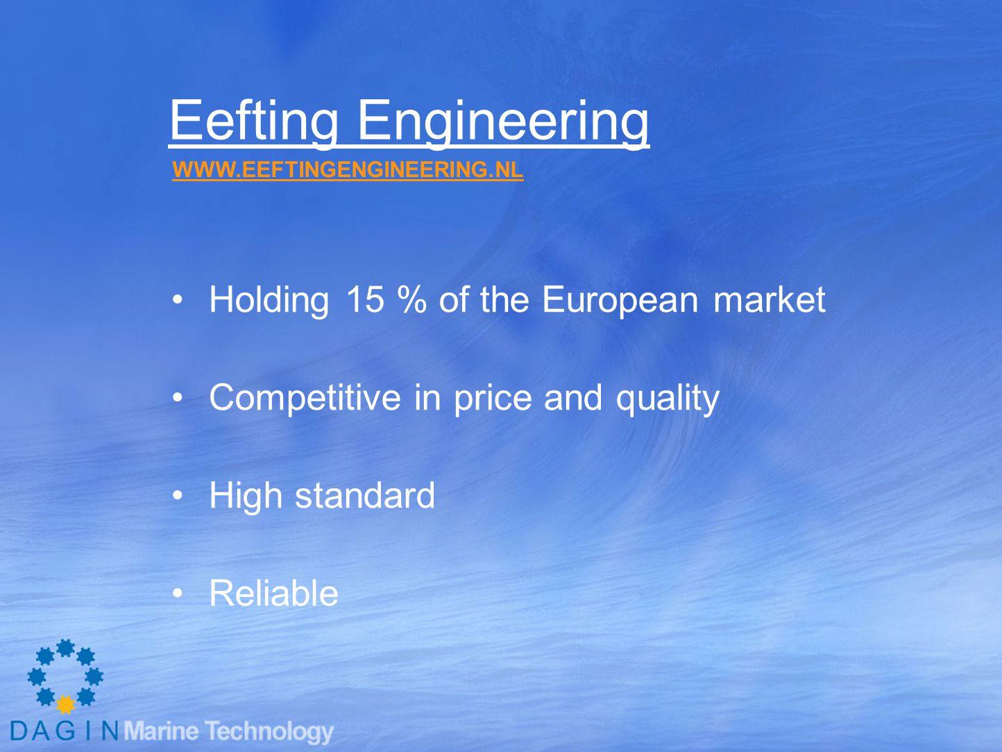 Eefting Engineering Holding 15 % of the European market