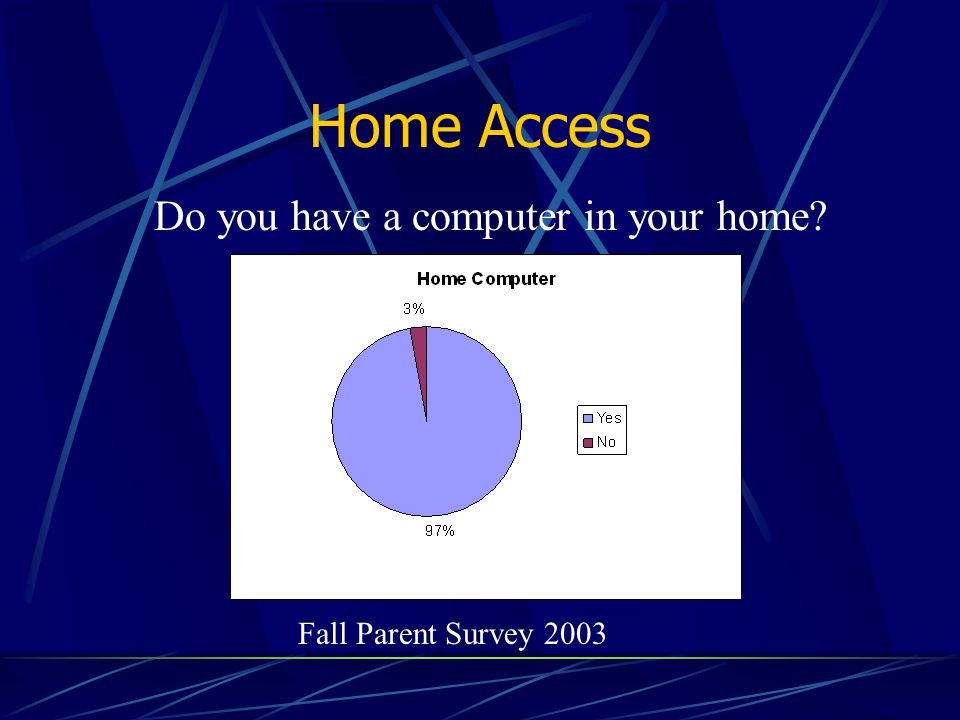 Home Access Do you have a computer in your home