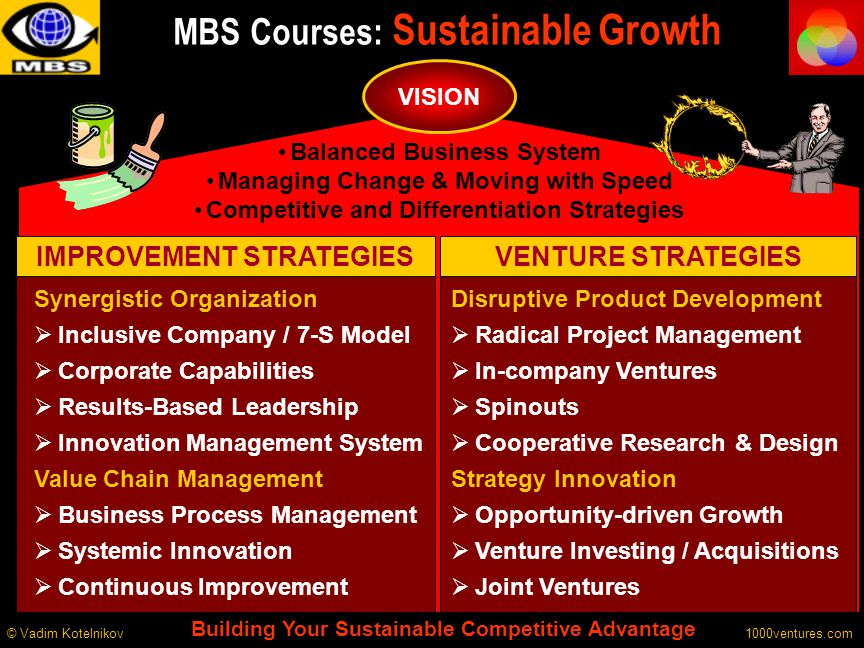 MBS Courses: Sustainable Growth