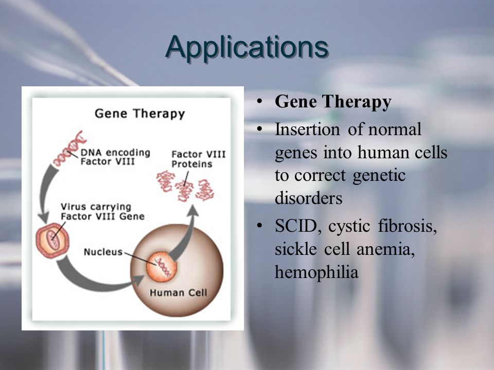 Applications Gene Therapy