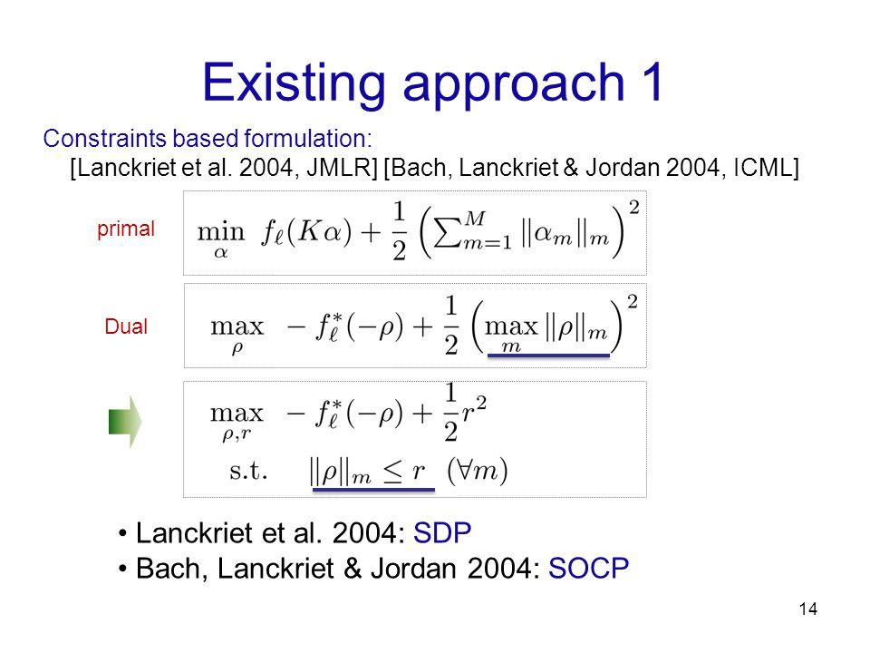 Existing approach 1 Lanckriet et al. 2004: SDP