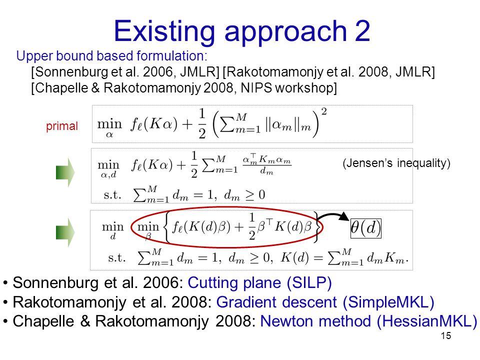 Existing approach 2 Sonnenburg et al. 2006: Cutting plane (SILP)
