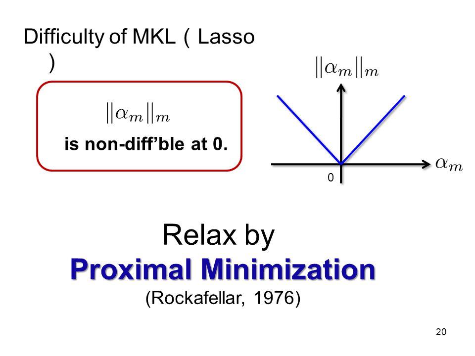 Proximal Minimization