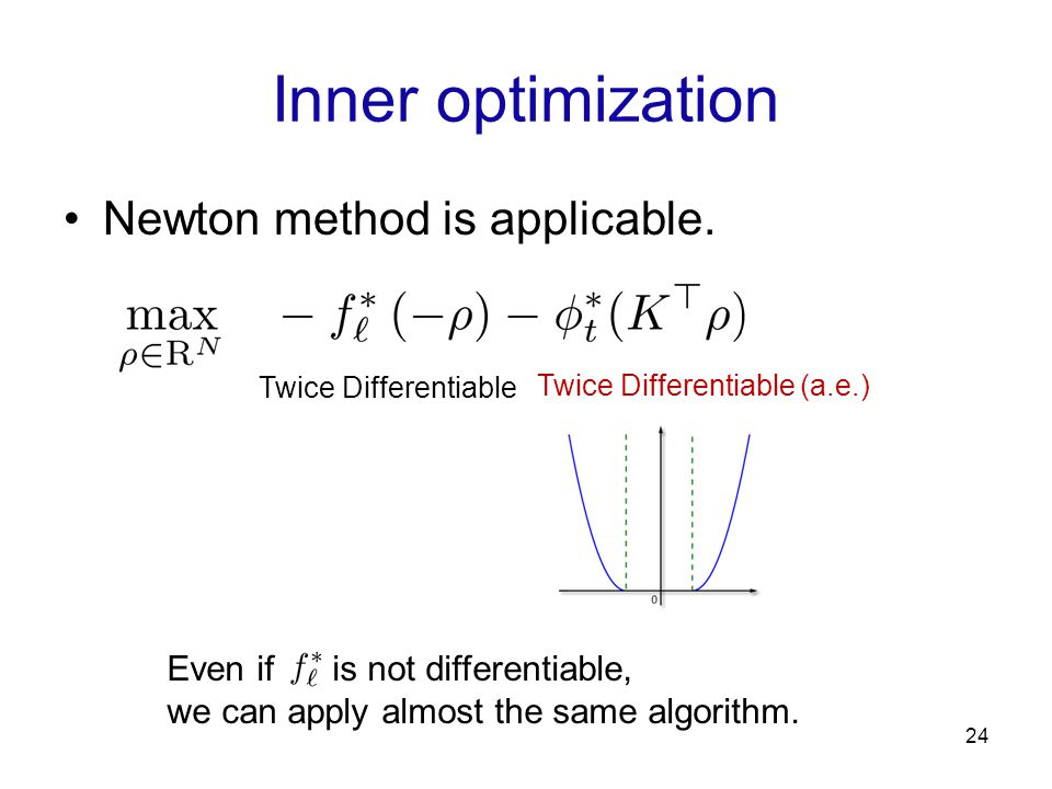 Inner optimization Newton method is applicable.
