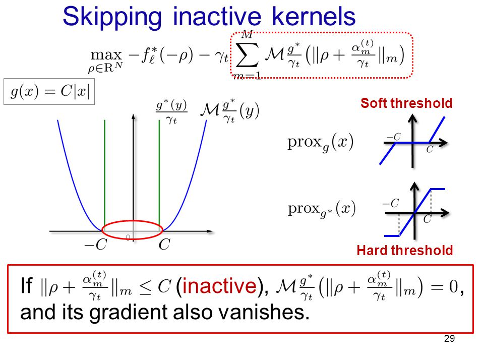 Skipping inactive kernels