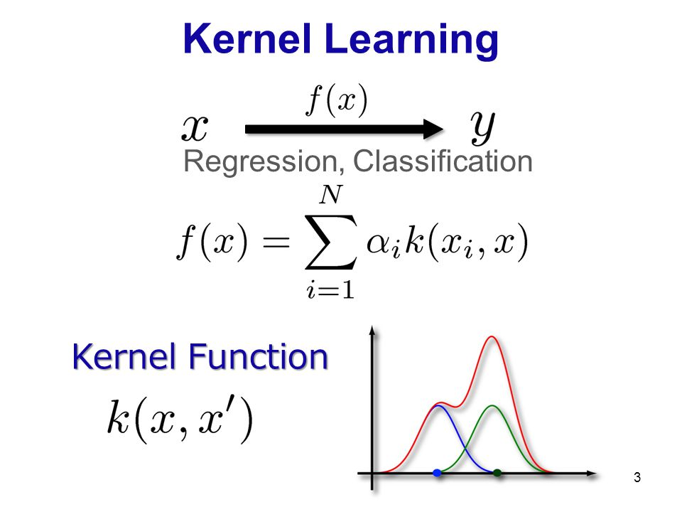 Kernel Learning Regression, Classification Kernel Function