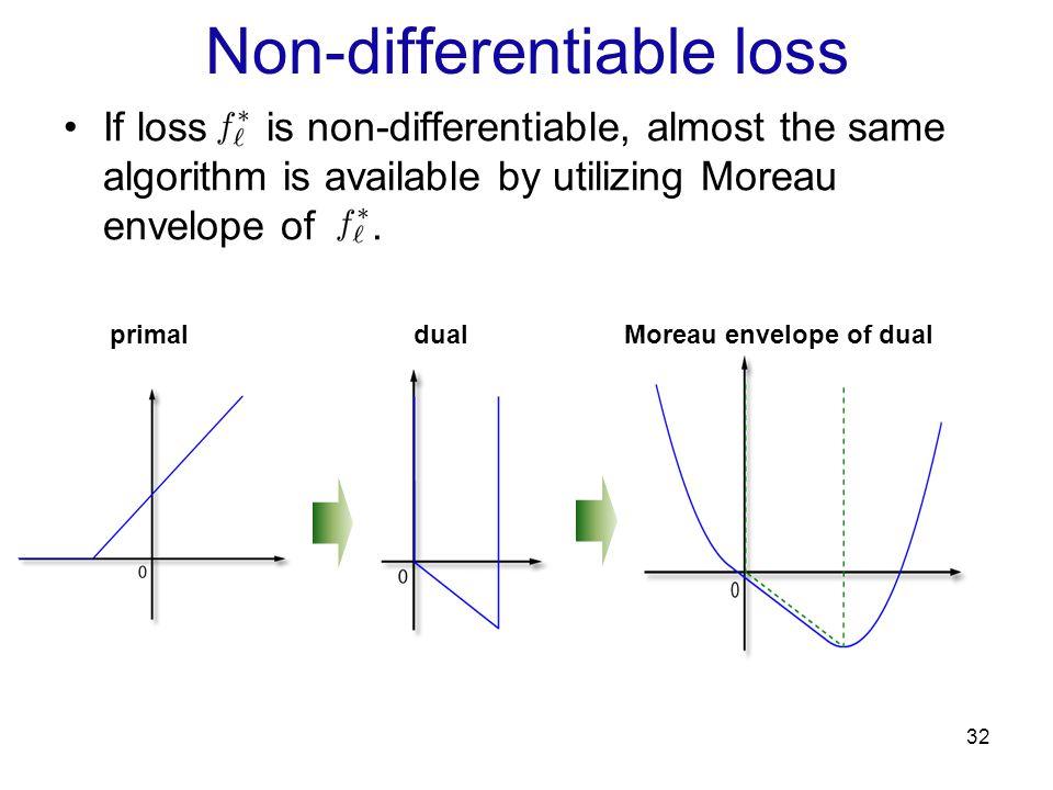 Non-differentiable loss