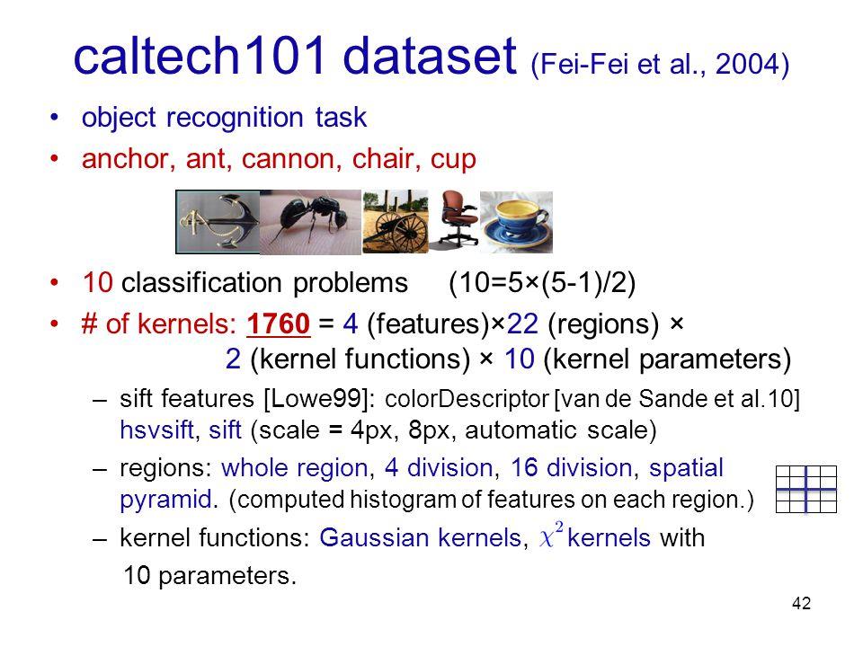 caltech101 dataset (Fei-Fei et al., 2004)