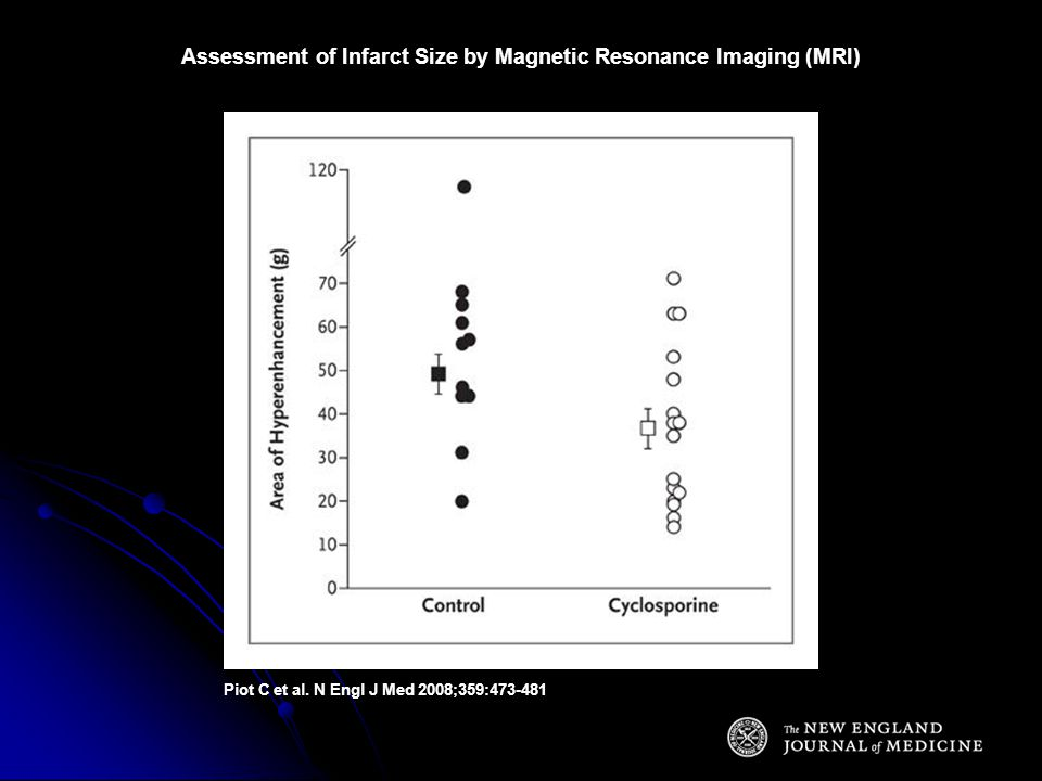 Assessment of Infarct Size by Magnetic Resonance Imaging (MRI)
