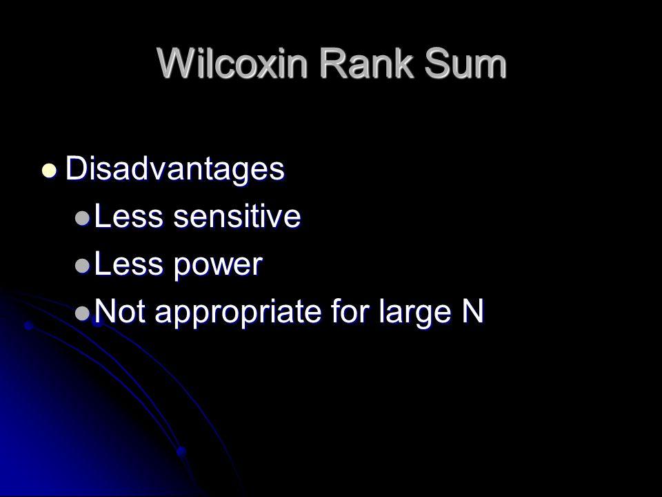 Wilcoxin Rank Sum Disadvantages Less sensitive Less power