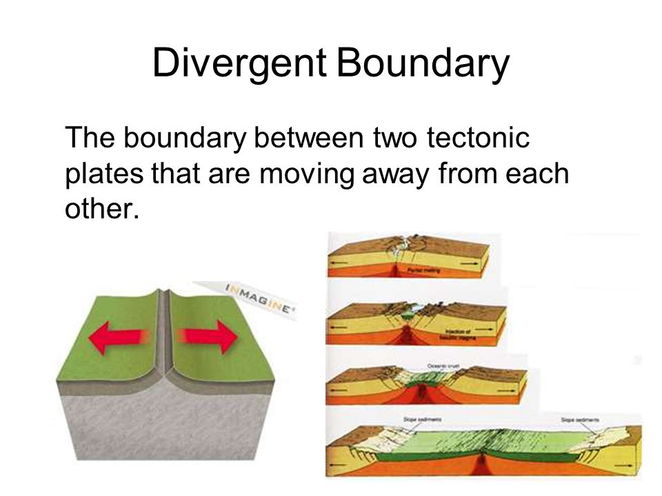 Divergent Boundary The boundary between two tectonic plates that are moving away from each other.