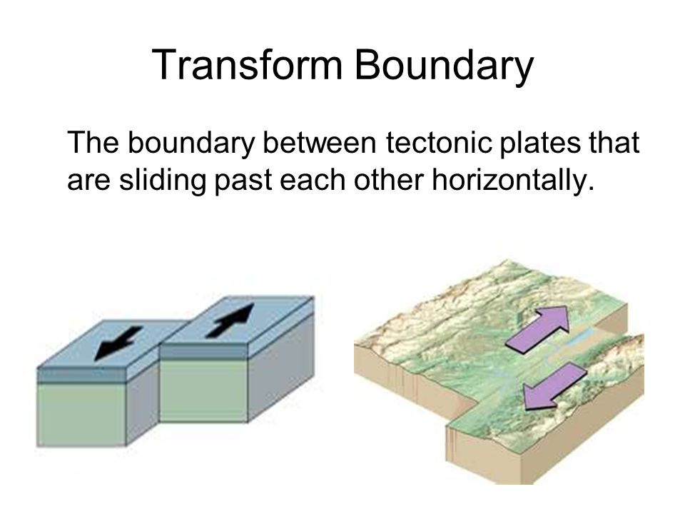 Transform Boundary The boundary between tectonic plates that are sliding past each other horizontally.