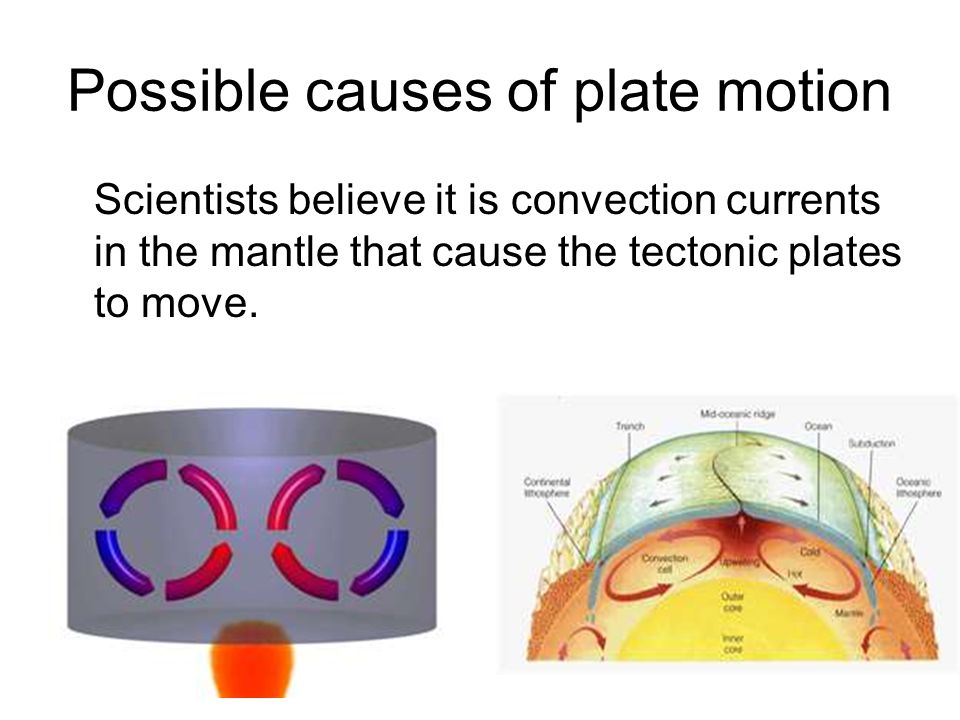 Possible causes of plate motion