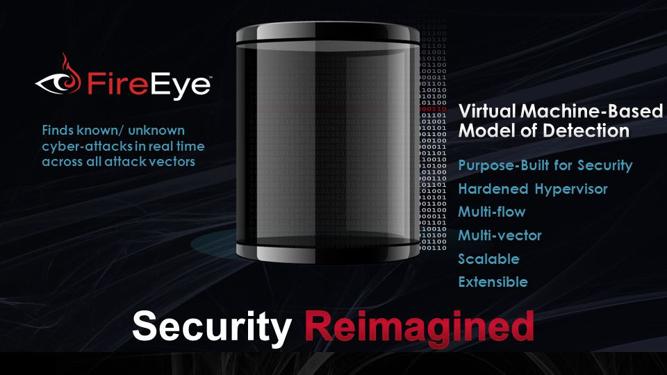 Security Reimagined Virtual Machine-Based Model of Detection