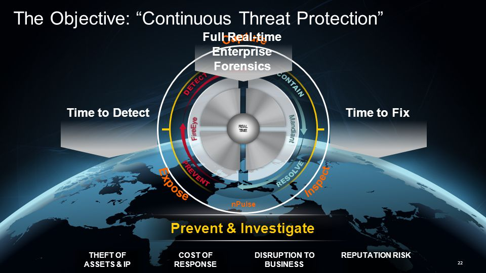The Objective: Continuous Threat Protection