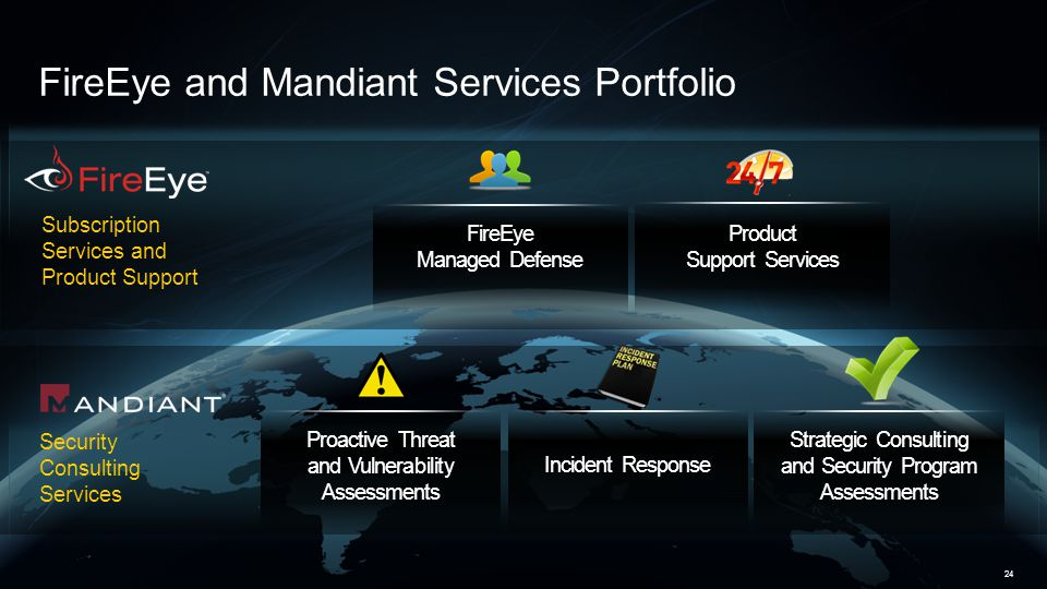 FireEye and Mandiant Services Portfolio