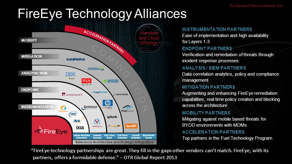 FireEye Technology Alliances