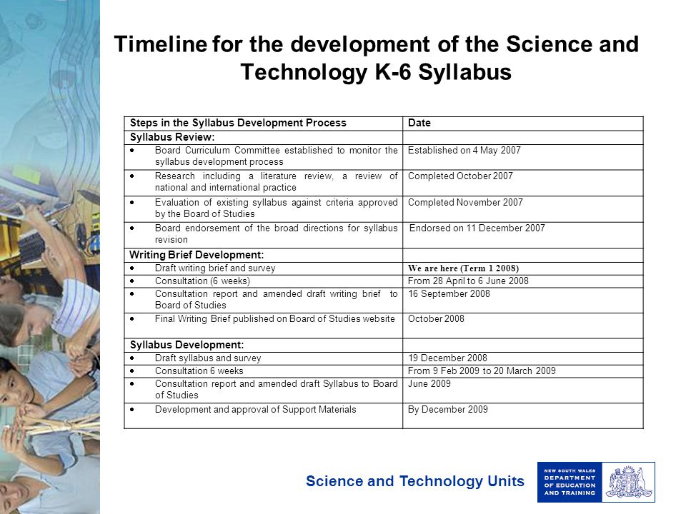 Timeline for the development of the Science and Technology K-6 Syllabus