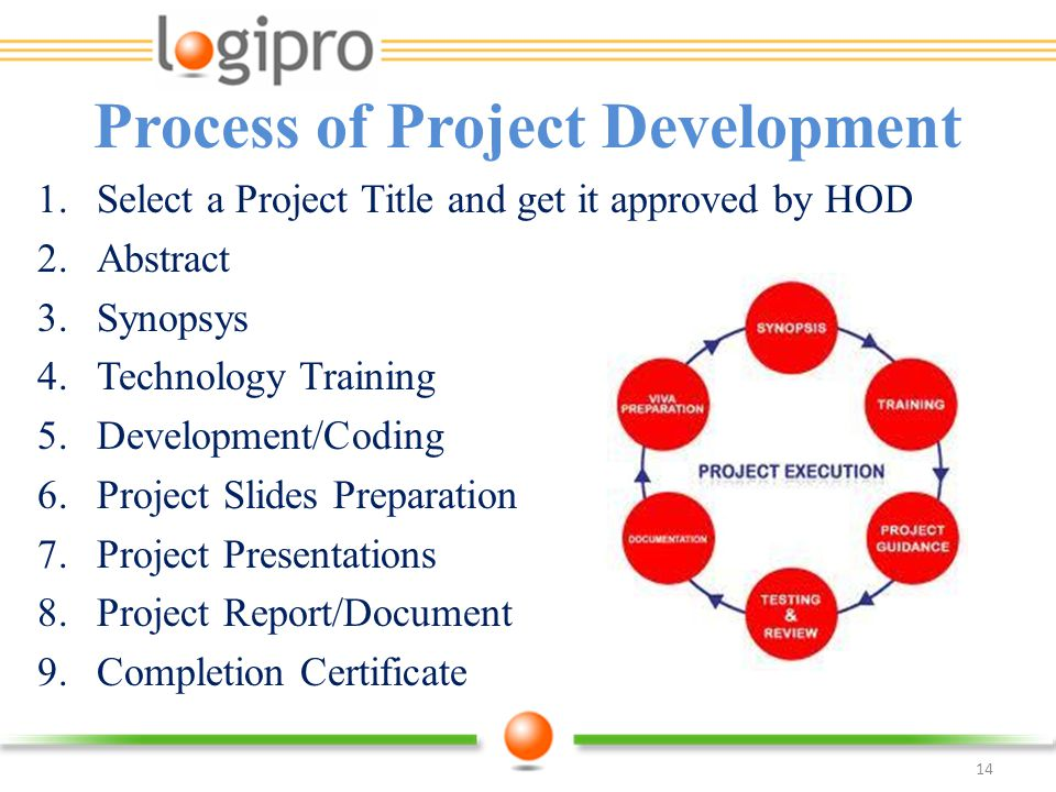 Process of Project Development