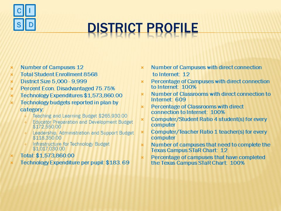 District profile C I S D Number of Campuses 12