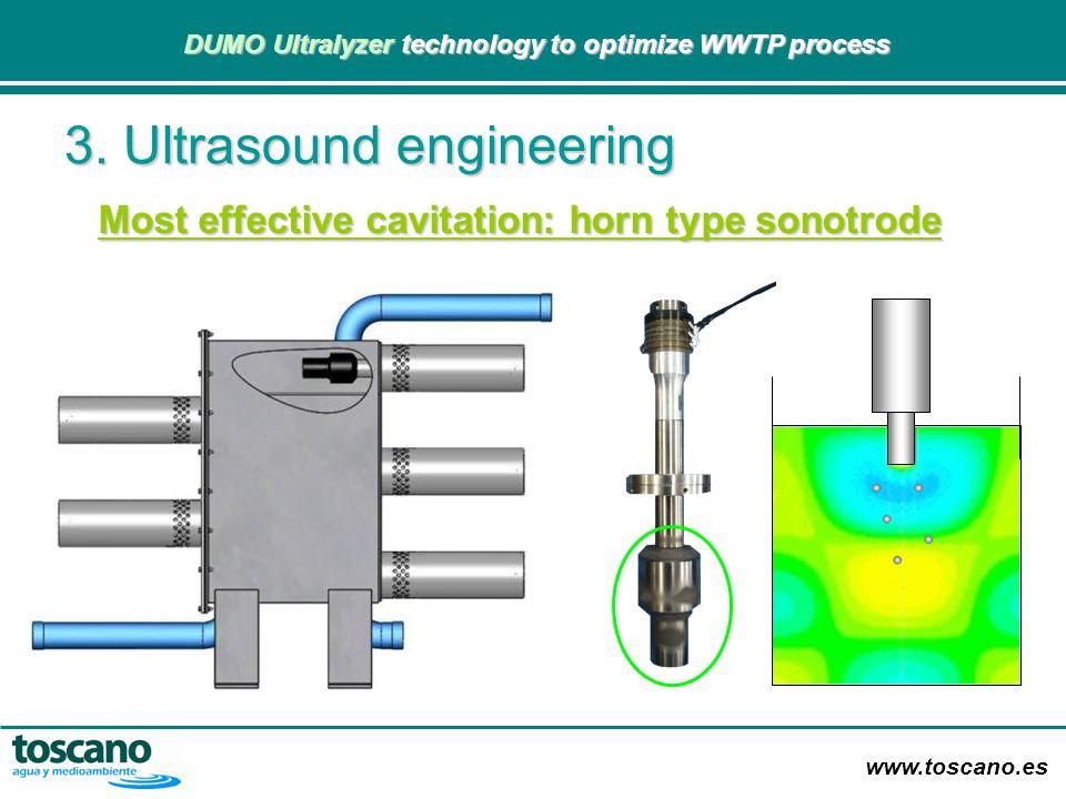 3. Ultrasound engineering