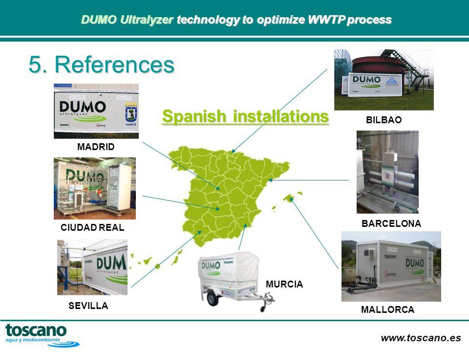 Spanish installations