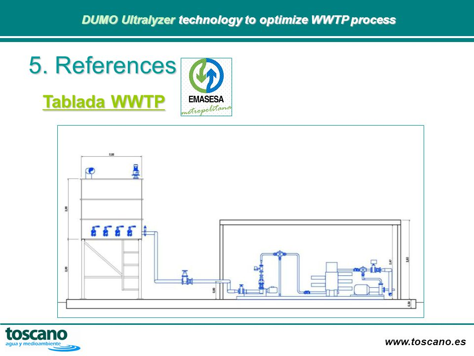 5. References Tablada WWTP