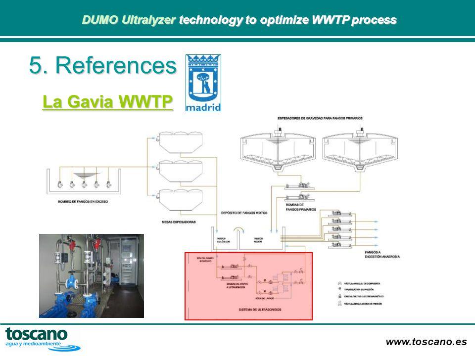 5. References La Gavia WWTP