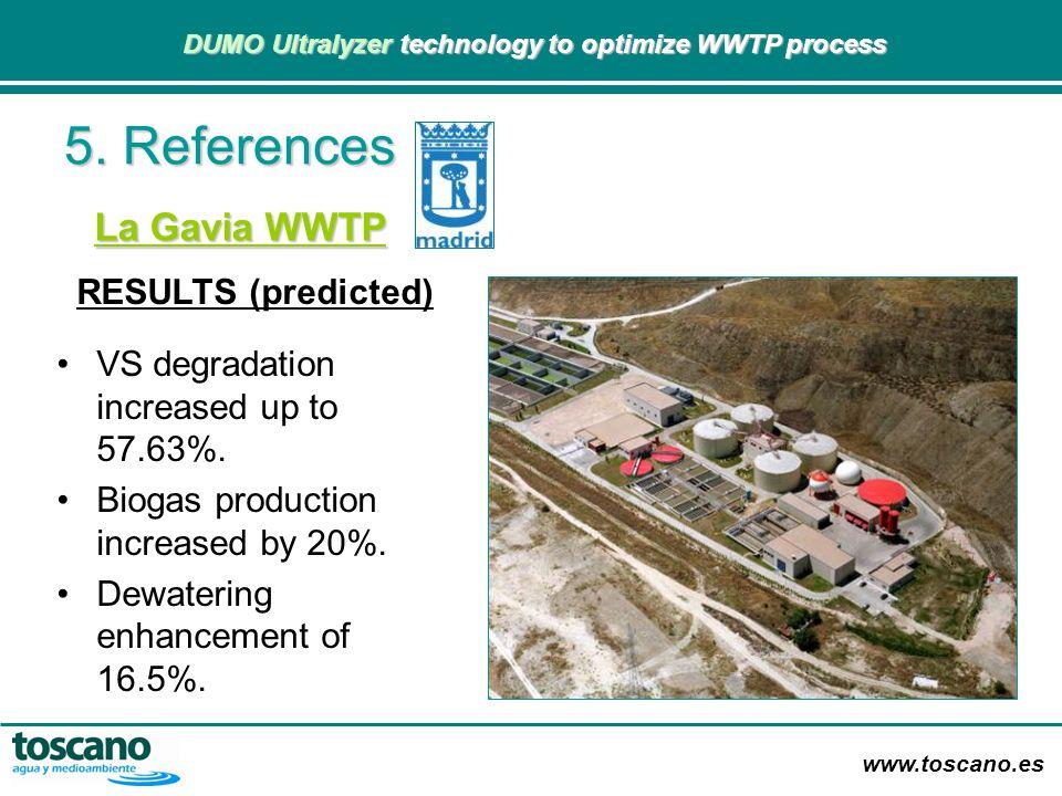 5. References La Gavia WWTP RESULTS (predicted)