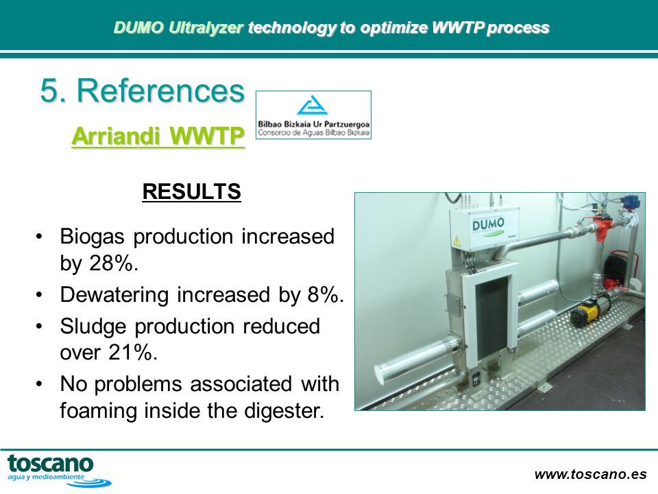 5. References Arriandi WWTP RESULTS