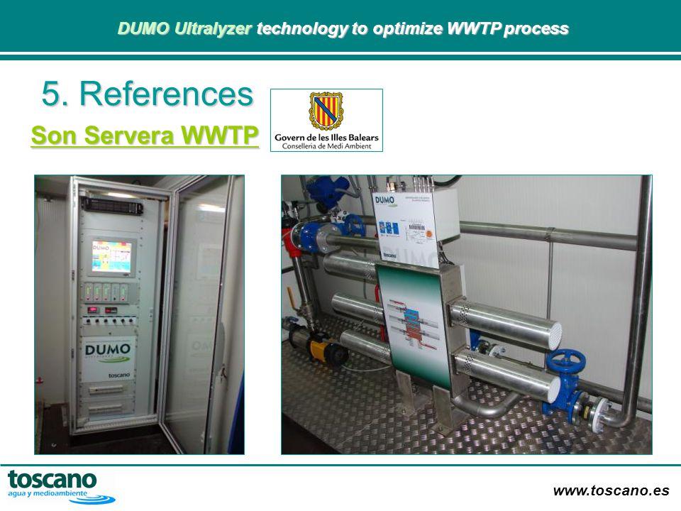 5. References Son Servera WWTP