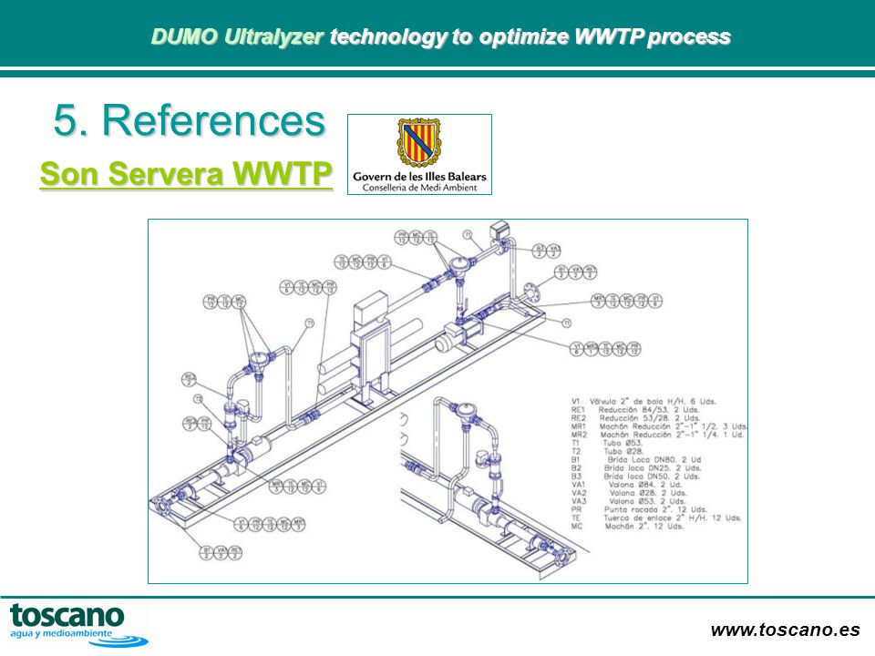5. References Son Servera WWTP