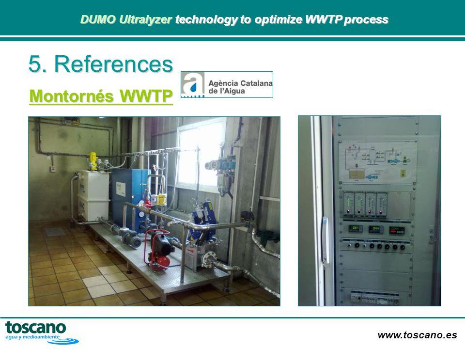 5. References Montornés WWTP