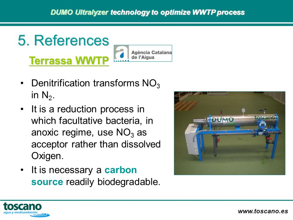 5. References Terrassa WWTP Denitrification transforms NO3 in N2.