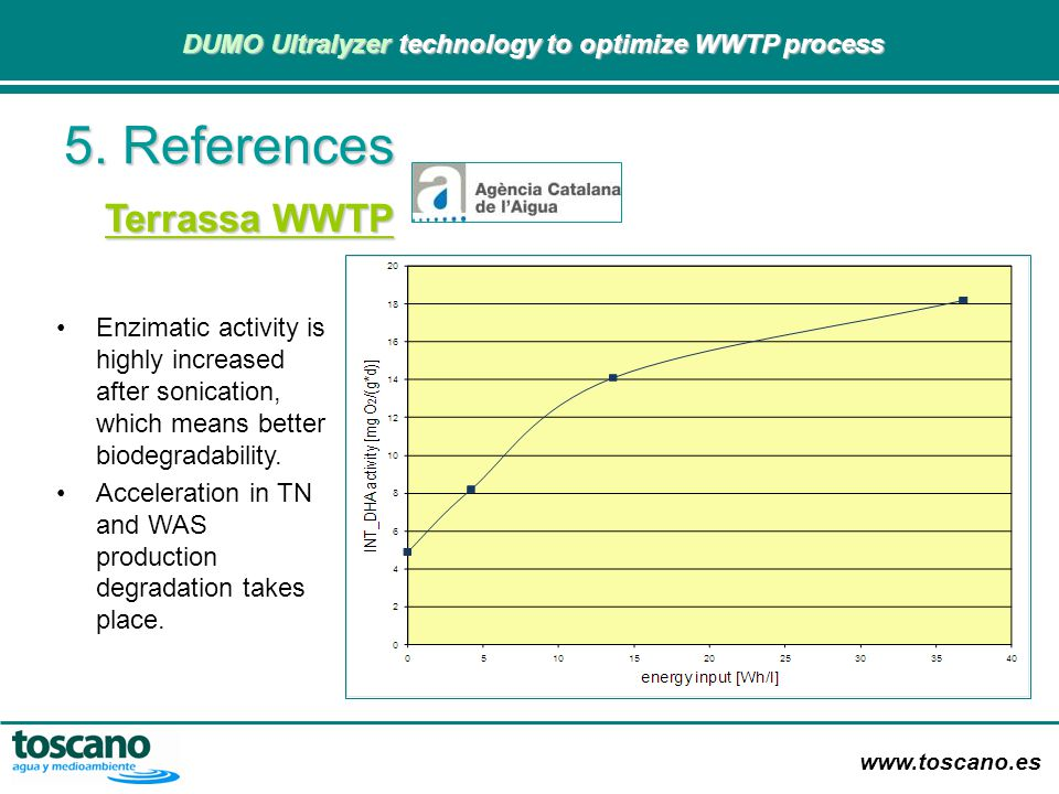 5. References Terrassa WWTP