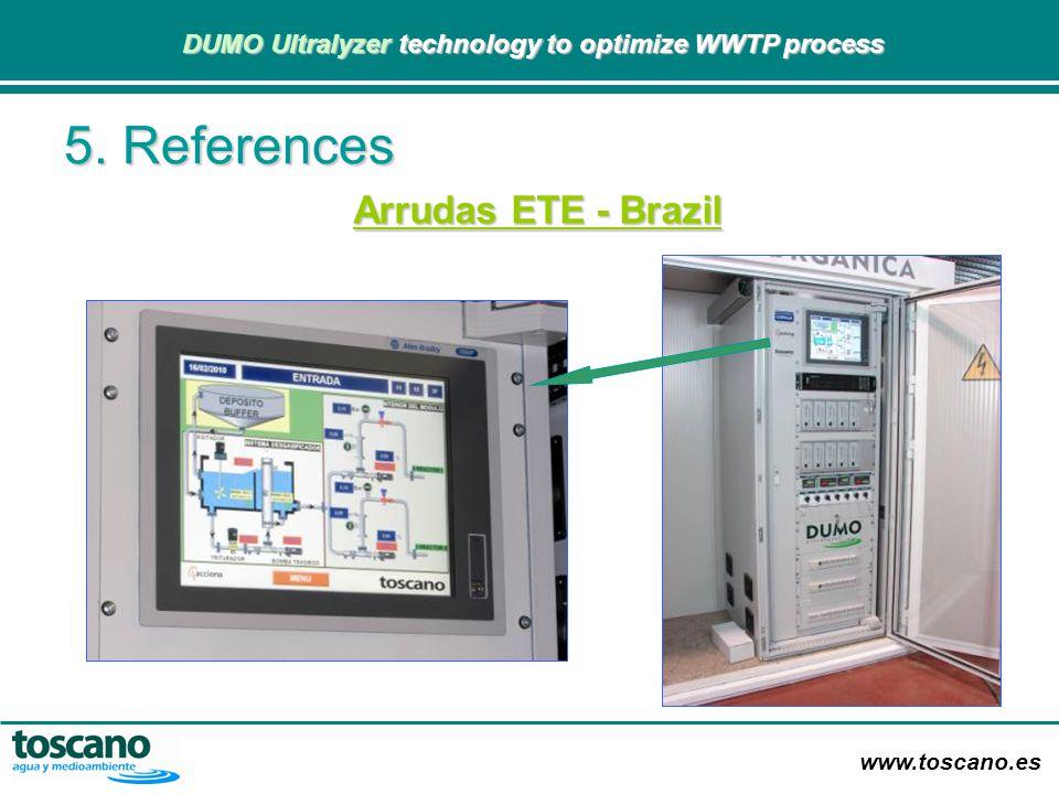 5. References Arrudas ETE - Brazil