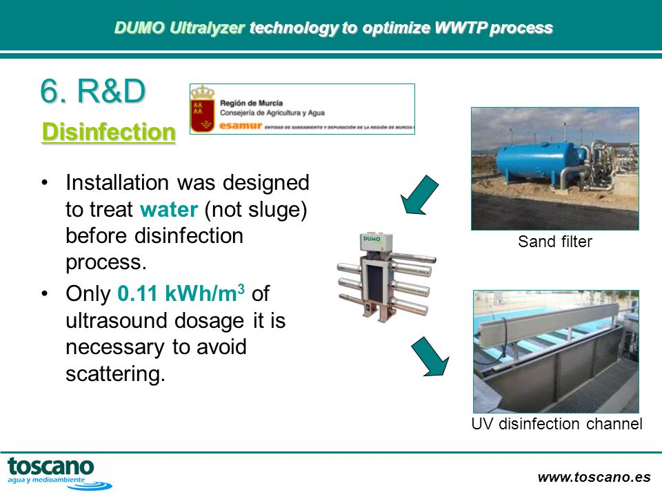 UV disinfection channel
