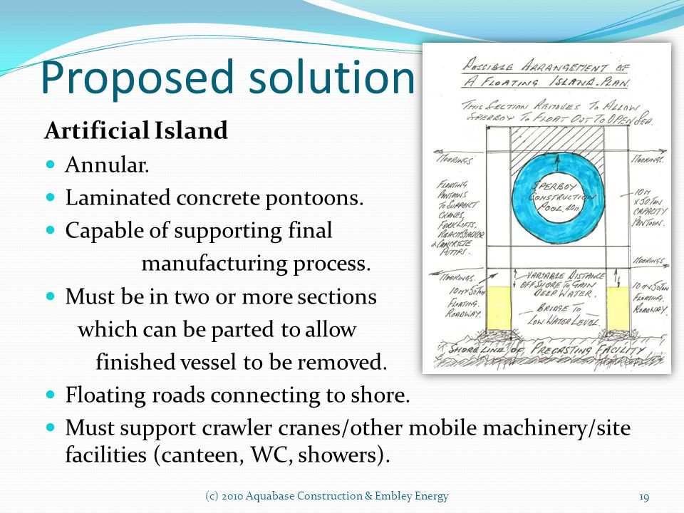 Proposed solution Artificial Island Annular.