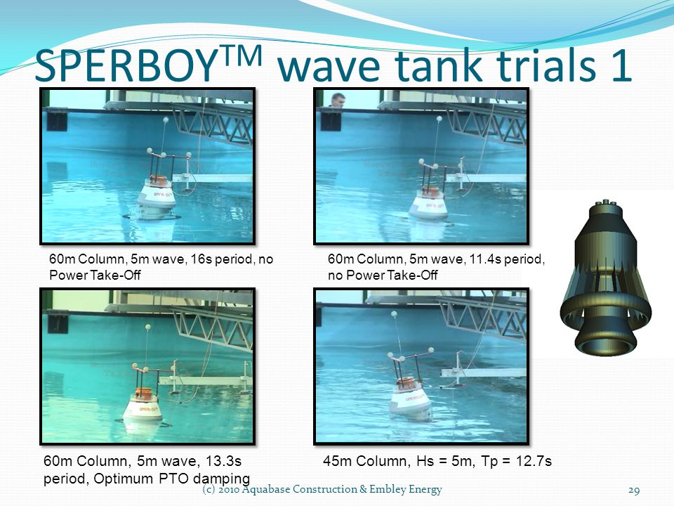 SPERBOYTM wave tank trials 1
