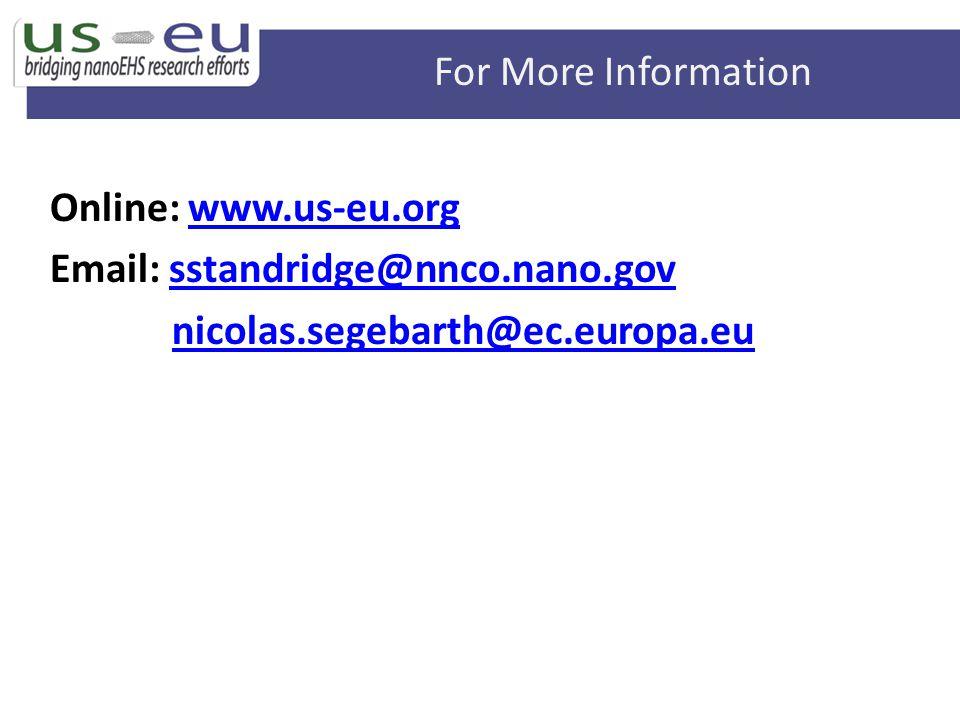 For More Information Online: www.us-eu.org Email: sstandridge@nnco.nano.gov nicolas.segebarth@ec.europa.eu