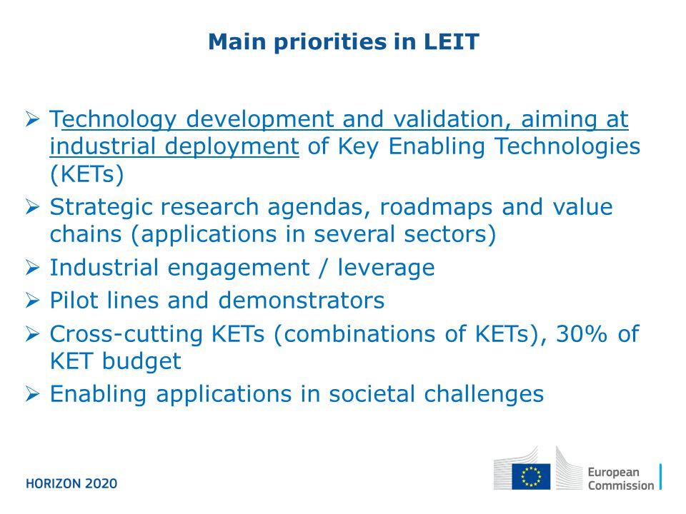 Main priorities in LEIT