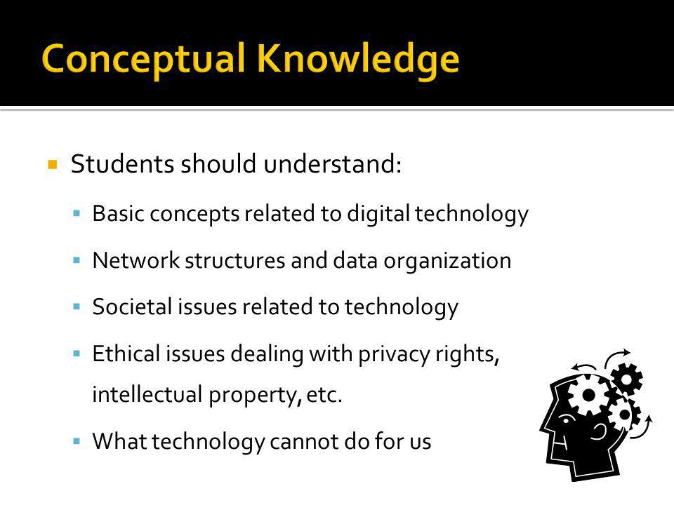 Conceptual Knowledge Students should understand: