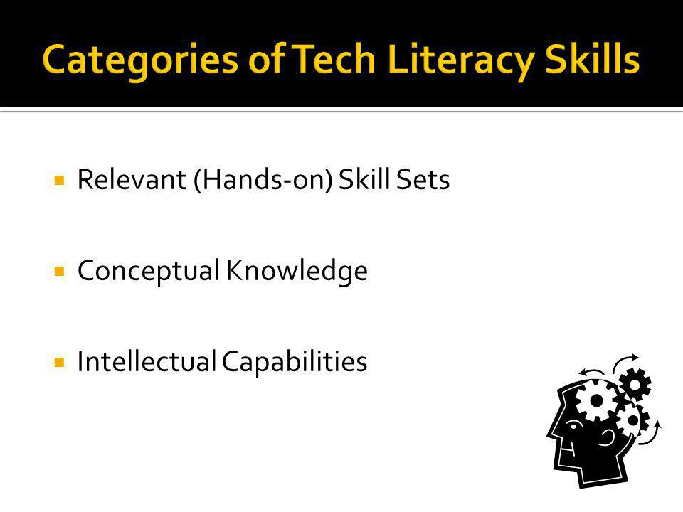 Categories of Tech Literacy Skills