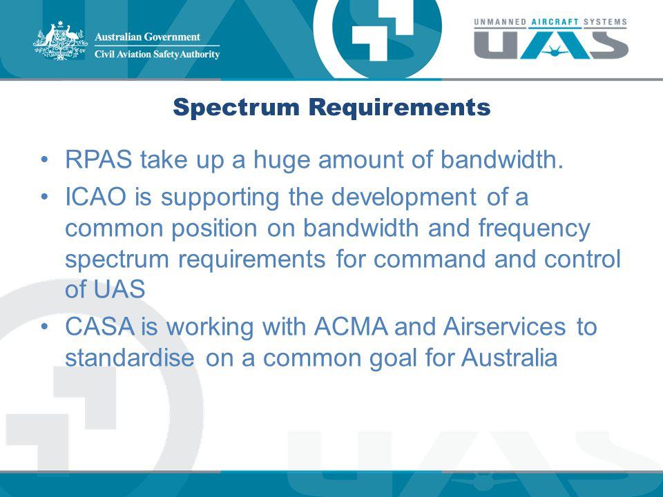 Spectrum Requirements