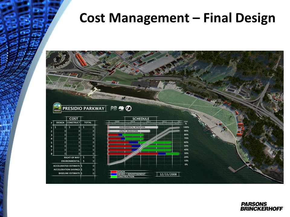 Cost Management – Final Design