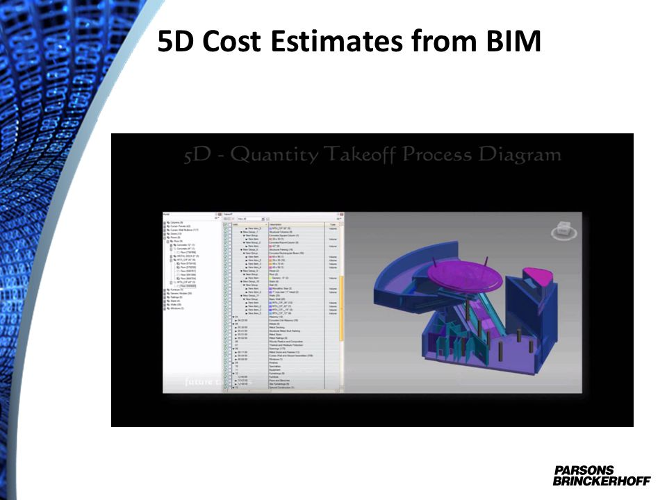 5D Cost Estimates from BIM