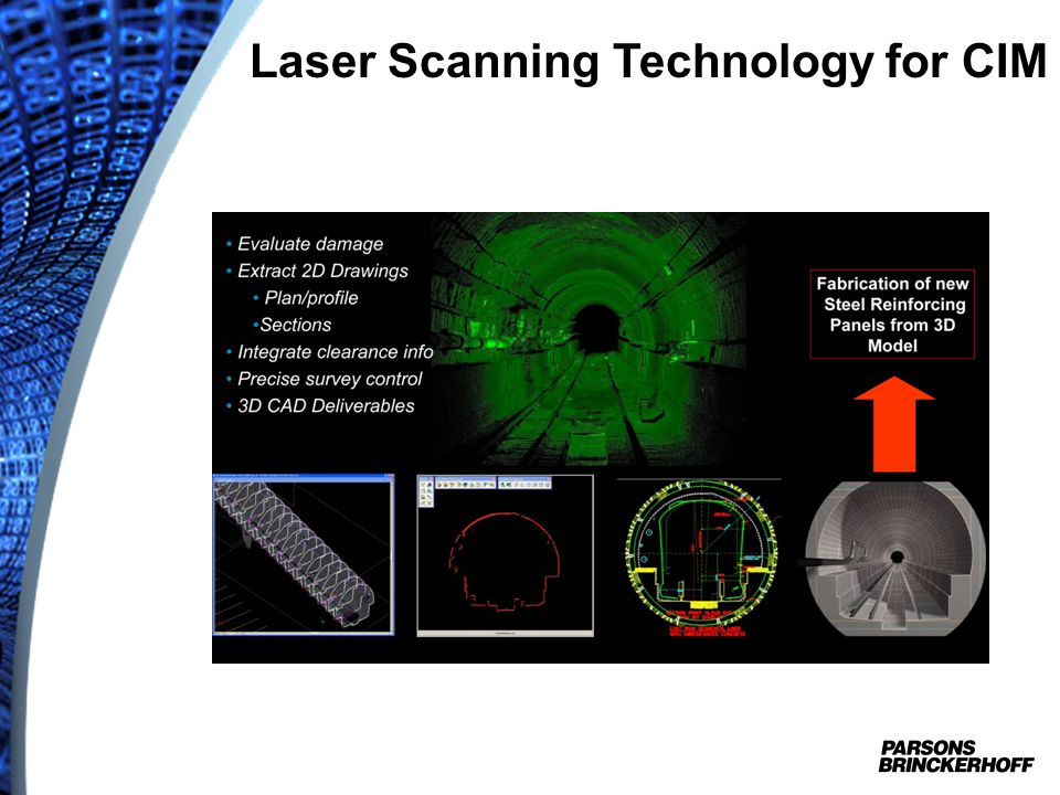 Laser Scanning Technology for CIM