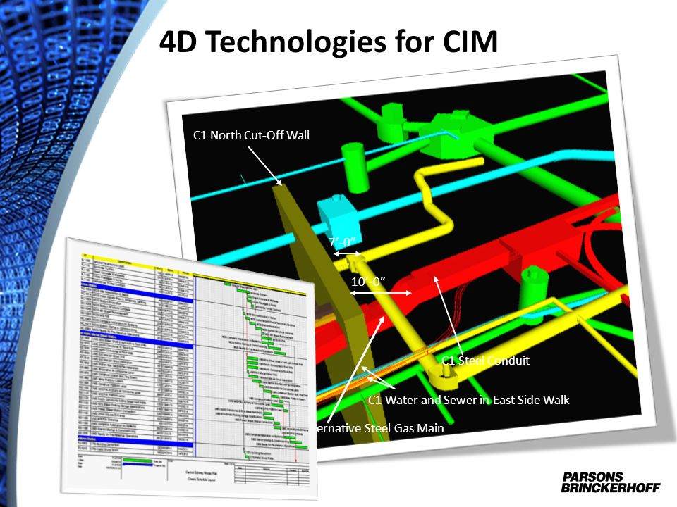 4D Technologies for CIM C1 North Cut-Off Wall 7'-0 10'-0